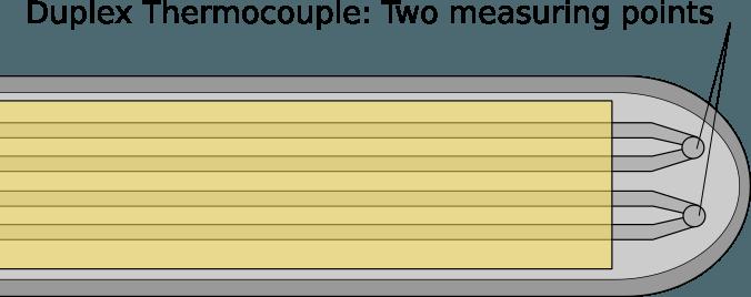 duplex-thermocouple