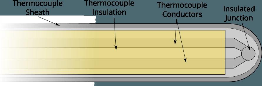 Insulation TC Junction